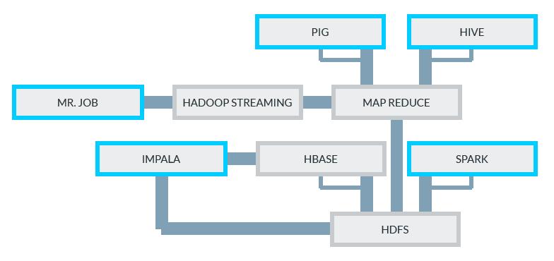 blog-hadoop.png